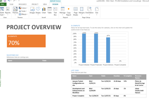 Learn to use the views, reports and  charts available from a Microsoft Project training course at Mullan Training